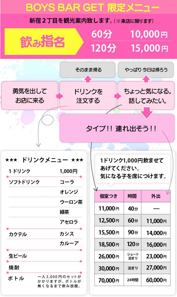 東京ボーイズバー:M&Tビル3F ボーイズバー・ゲット(新宿)